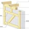 Як правильно класти блоки?