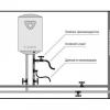 Як правильно підключити водонагрівач арістон?