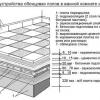 Як правильно покласти плитку на лінолеум?