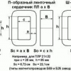 Як правильно розрахувати потужність трансформатора?