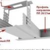 Як правильно зробити підвісну стелю своїми руками з гіпсокартону?