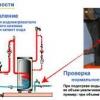 Як правильно злити воду з нагрівача