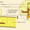 Як правильно встановити дверні петлі?