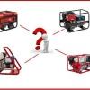 Як правильно вибрати генератор для дому?