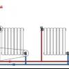 Як правильно вибрати радіатор опалення