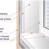 Як правильно вирівняти укоси на вікнах?