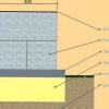Як правильно залити фундамент під баню?