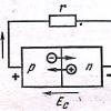 Як відбувається процес перетворення променевої енергії в електричну