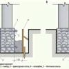 Як проводиться підйом будинків для ремонту фундаменту?