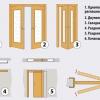 Технологія установки відкатних дверей