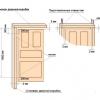Як самостійно замінити міжкімнатні двері?
