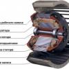 Як самостійно полагодити електродвигуни?