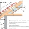Як самостійно провести гідроізоляцію даху?
