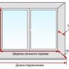 Як встановити самостійно укоси для пластикових вікон?