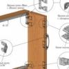 Покрокова установка міжкімнатних дверей своїми руками