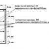 Як самостійно звести стовпчастий фундамент для каркасного будинку?