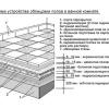 Як зробити дизайн підлог з плитки?