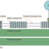 Як зробити газобетонні блоки