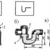 Як зробити гідрозатвор для каналізації?