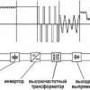 Як зробити інверторний зварювальний напівавтомат своїми руками