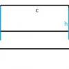 Як зробити розрахунок площі вальмовой даху