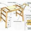 Як зробити стіл для лобзика своїми руками?