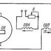Як зробити зварювальний генератор своїми руками?