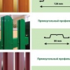Як зробити паркан з металевого паркану