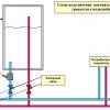 Як злити воду з бойлера або водонагрівача