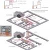 Як видалити повітря з опалювальної системи