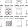 Як встановити на вікно римську штору?