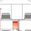 Як встановити опалення в одноповерховому приватному будинку