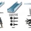 Як встановити стелю з гіпрока правильно своїми руками?