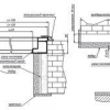 Як встановити самостійно замок в залізні двері?