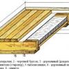 Як утеплити баню побудовану з керамзитобетонних блоків?