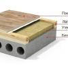 Як утеплити підлоги в дерев'яному будинку: збережемо тепло!