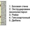 Як утеплити стіну екструдованим пінополістиролом