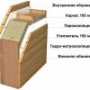 Як утеплити стіни мінеральною ватою?
