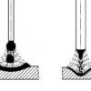 Як варити тонкий метал електродом: основні методи зварювання