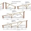 Як зводиться односхилий дах з профнастилу?