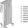 Як вибрати масляний радіатор