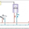 Як вибрати накопичувальний водонагрівач, щоб насолоджуватися теплим душем?