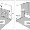 Як виконати гідроізоляцію ванної кімнати?
