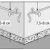 Як виконати розрахунок кількості і розміру сайдингу
