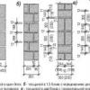 Що краще вибрати - газосиликатні або керамзитобетонні блоки?