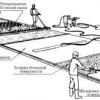 Як вирівняти підлогу і зробити підставу ідеальним?