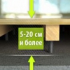 Як же робиться підлогу по дерев'яних балках?