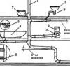 Яка каналізаційна система підійде для котеджу?
