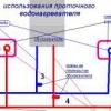 Яка схема підключення проточного водонагрівача надійніше