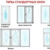 Які бувають сучасні вікна